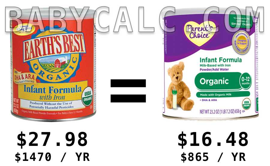 SAVE $600 / YR. ON EARTH'S BEST ORGANIC FORMULA